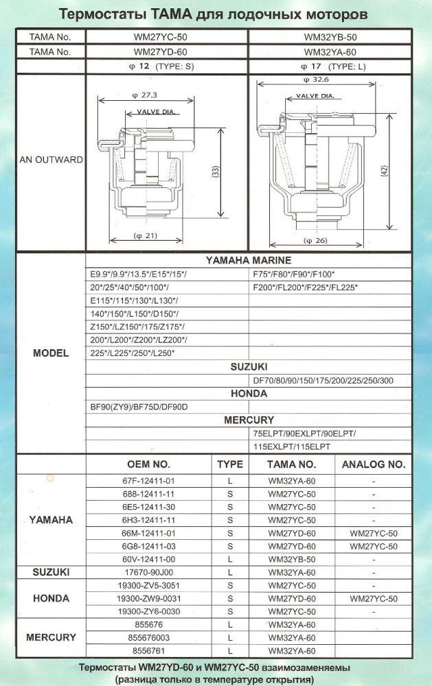 Apparel industry in sri lanka pdf